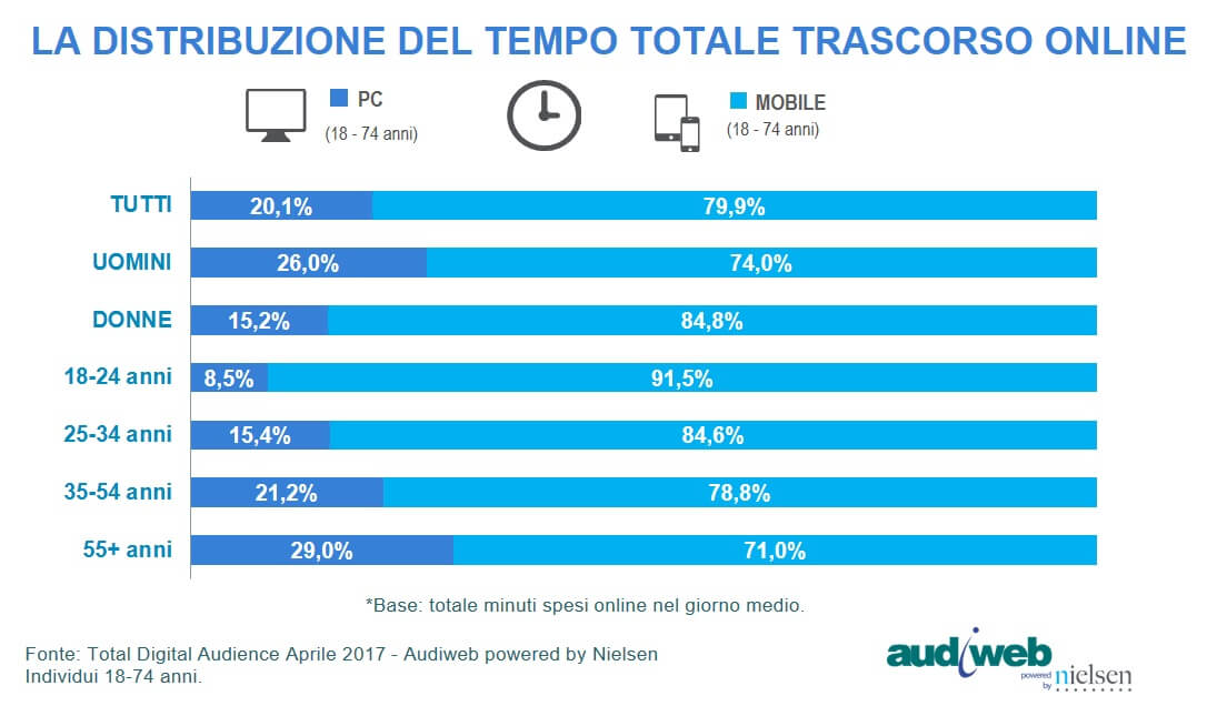 Total_Digital_Audience_1