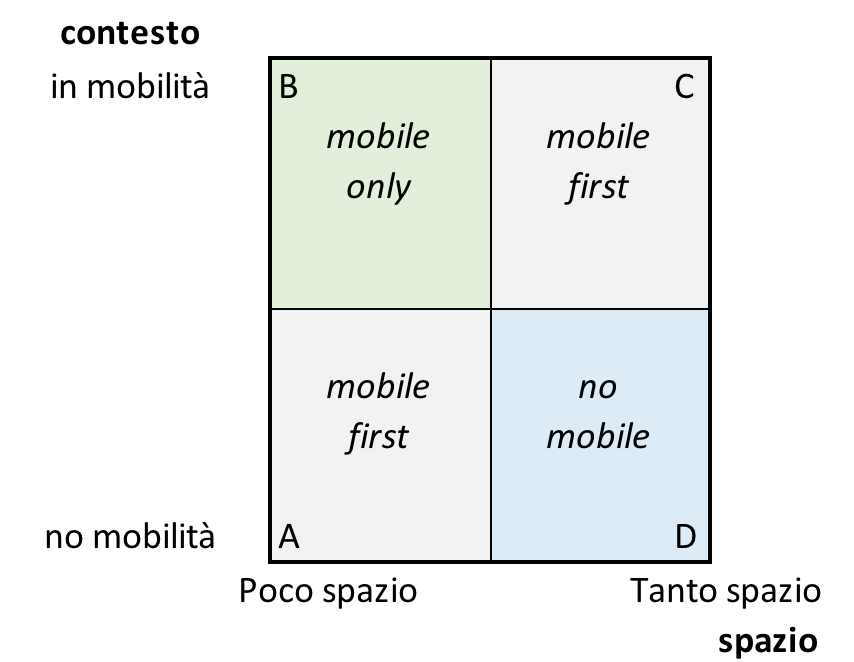 diagramma-mobile-only