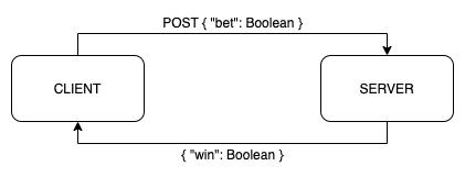 Diagramma-non-titolato